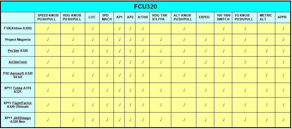 FCU320CAP   CPflight
